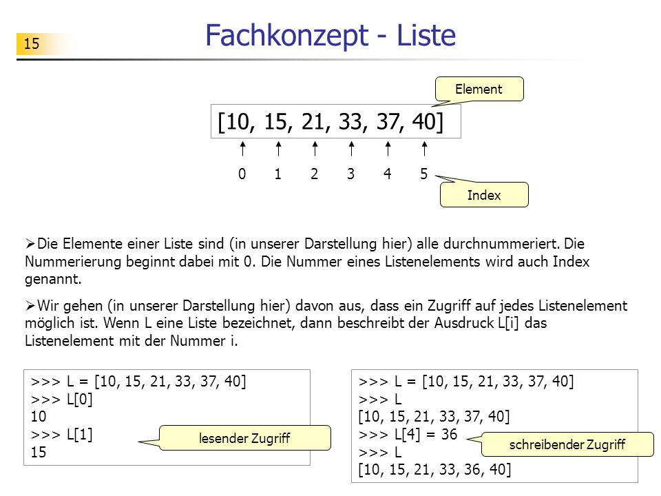 Fachkonzept - Liste Element. [10, 15, 21, 33, 37, 40] 1. 2. 3. 4. 5. Index.